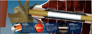 Compact Seawater Lubricated Propeller Shaft Bearing System