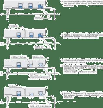 Sealing System Application
