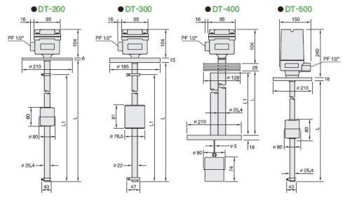 Dimensi float type level transmitter