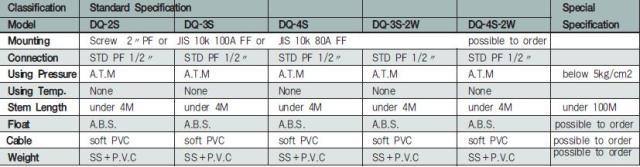 Quick Type Level Sensor Technical Data