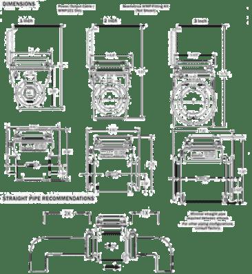 Non Metal Electromagnetic Flowmeter Dimension