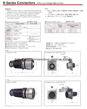 R Series Connector Nanaboshi