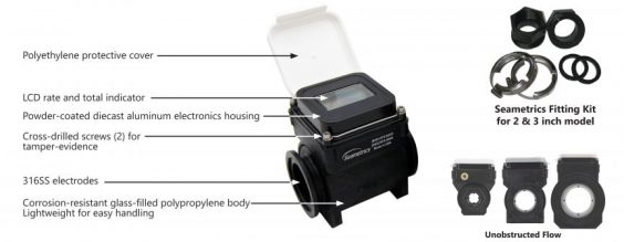 plastic bodied magnetic flow meter