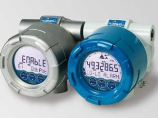 Fluidwell E series Explosion Proof Flow rate Indicator/Totalizer