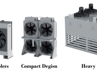 Hydac Air Cooler Industry AC-MS Modular Systems