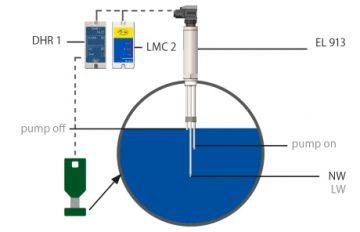 Igema Multifunctional system LW