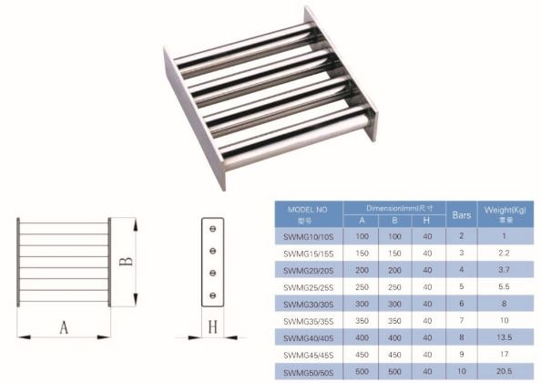 N style Magnetic Grate
