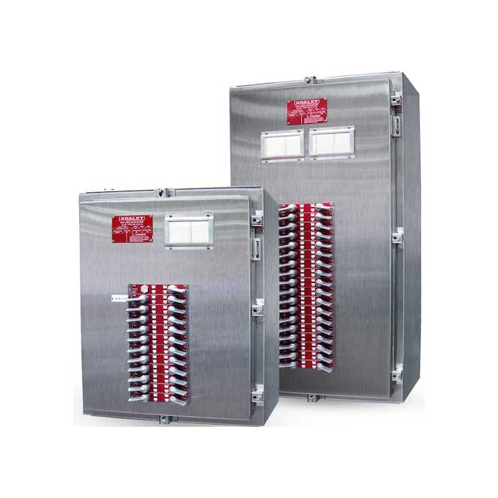 Adalet Instruments Type 4X Panelboards – Exterior Operating Handles