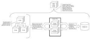 Hybrid_Framework