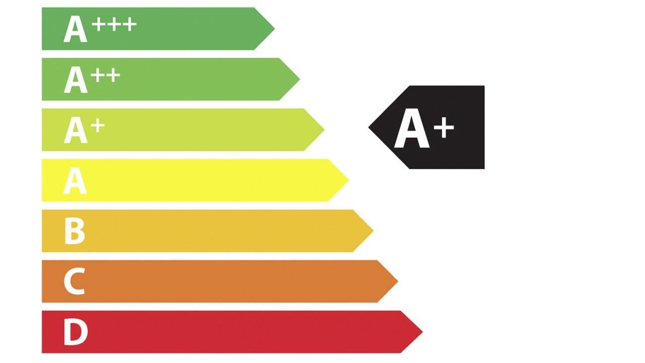 etiqueta-energetica-electrodomesticos