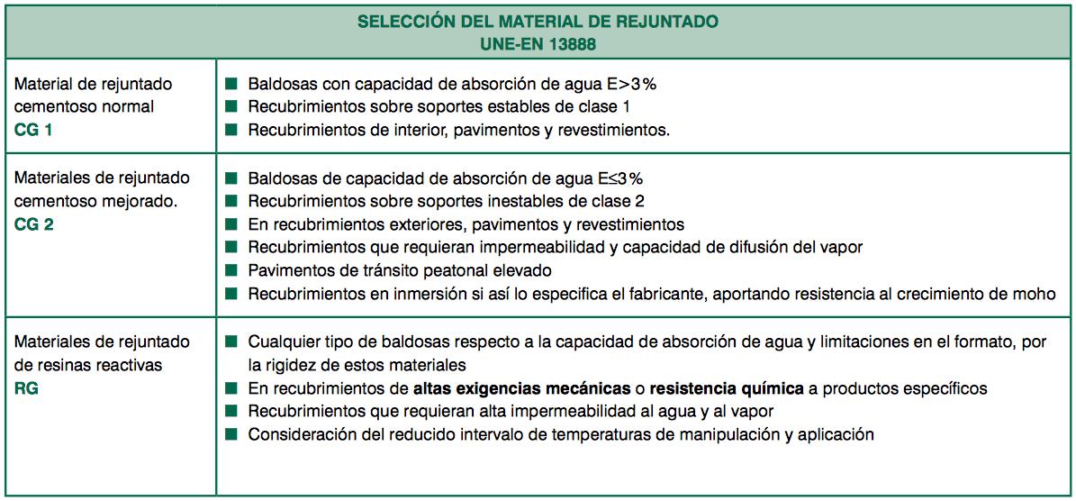 seleccion-material-rejuntado