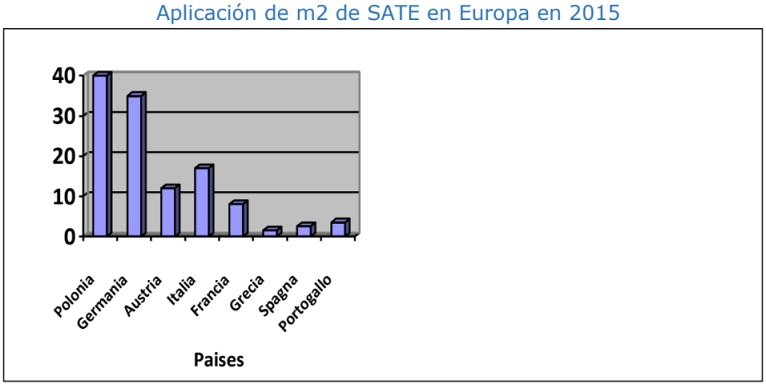 anfapa-pais-sate-europa
