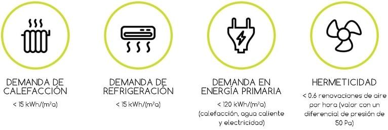 casa-pasiva-consumo-energia-ahorro