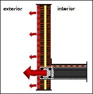 forjado-puente-termico