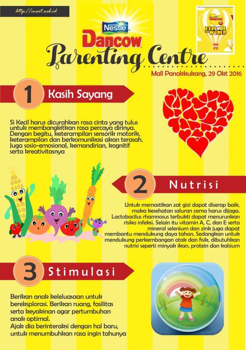 info-grafis-parenting-centre