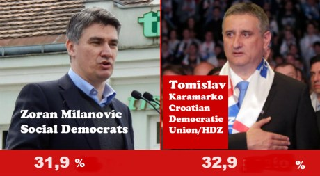 Electoral polling in Croatia 4 October 2015 Photo: Hina