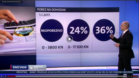 Croatia 2016 Tax Reform Income Tax Thresholds Photo: Screenshot TV news