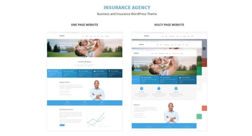 лучшие премиум WordPress Шаблоны страховой компании 2016 3