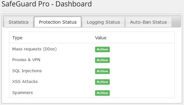 защита WordPress: плагины для защиты от спама, вирусов, взлома и копирования 03