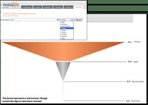 funnel-visualization.nov09-resized-600-300x214