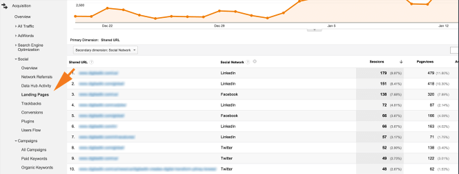 Google Analytics Social Referral