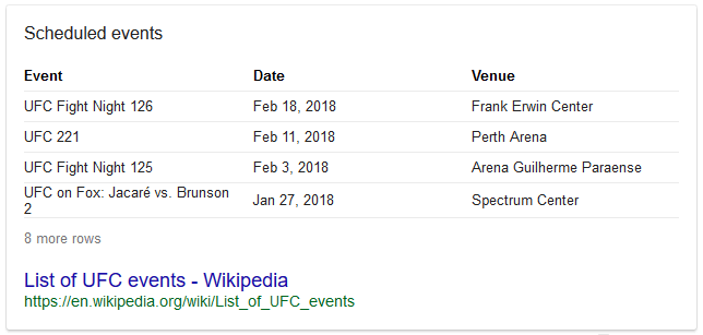 """Table featured snippet featured after searching Google for """"list of UFC events"""""""