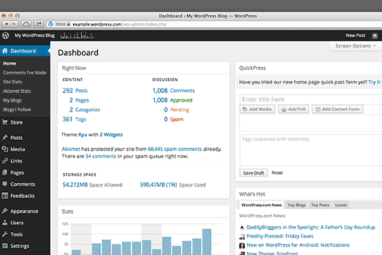 wordpress dashboard translators blogging