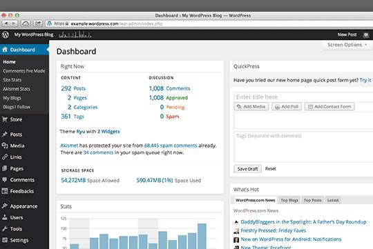 wordpress dashboard translators blogging