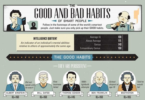 The Habits of the World's Smartest People [Infographic]