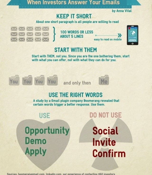 when_investors_answer_emailinfographic1
