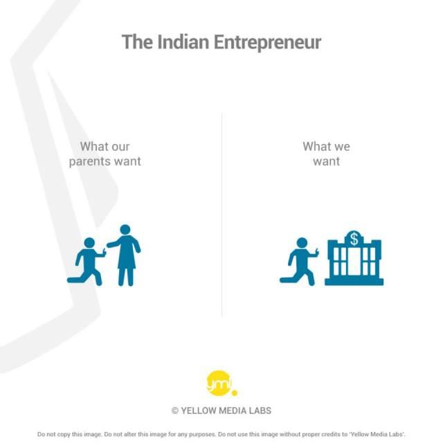 the indian entrepreneur 7