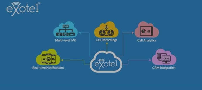 Cloud Telephony Company Exotel Goes Global; Plans To Invest $10 Mn In Next Two Years