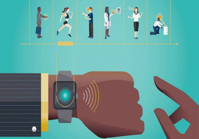 Four Innovative Internet of Things Gadgets
