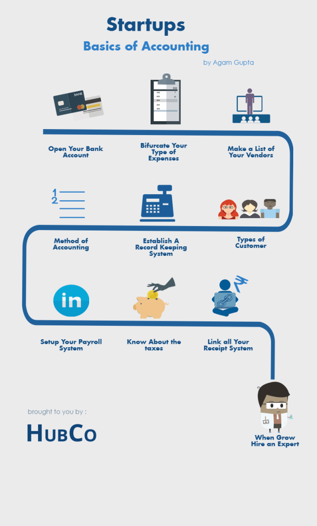 Infographic Accounts