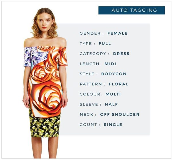 Products_Auto tagging