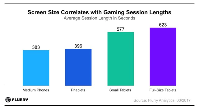 screen size-mobile gaming