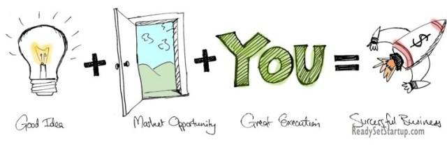 good business idea-startup success