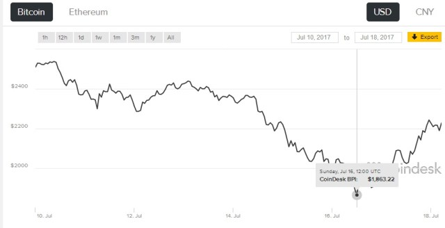 crytocurrency-bitcoin-ethereum