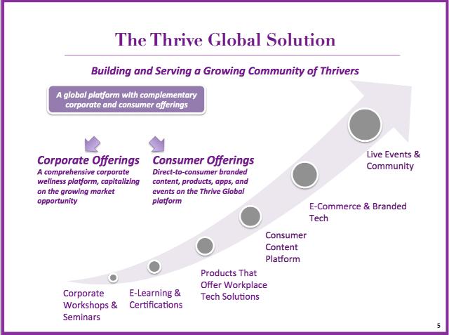 arianna huffington-thrive global