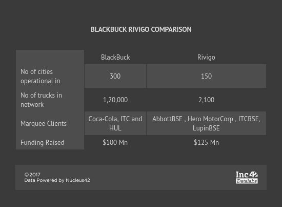 blackbuck-freight-logistics-online marketplace