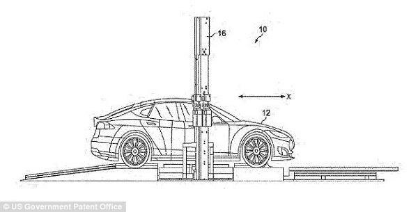 tesla-electric cars-battery swapping