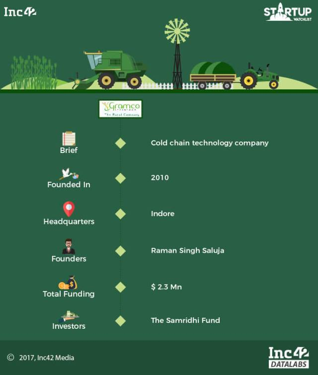 agritech-startups-agritech startup