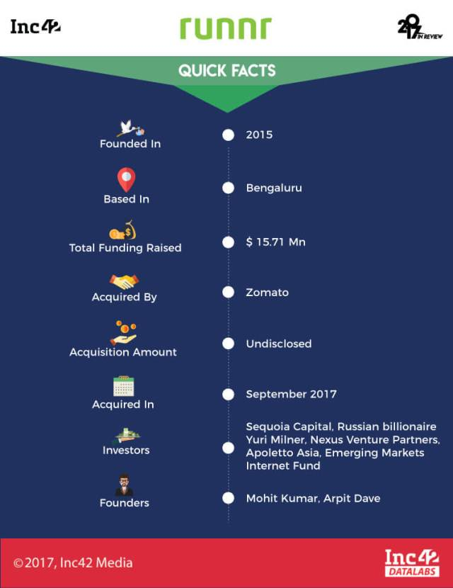 indian startup acquisitions 2017