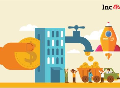Rajasthan iStart-Startups
