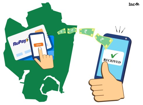 YES Bank & PTDC Bolster Digital Payments Landscape in Puducherry