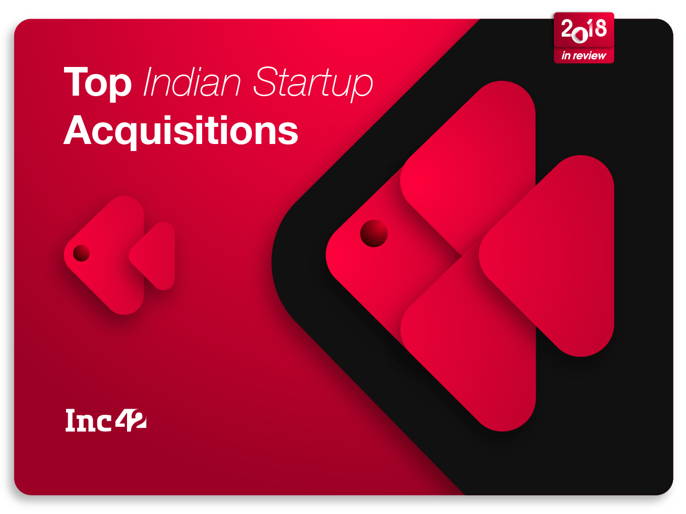 2018 In Review: Top 10 High-Profile Startup Acquisitions In India