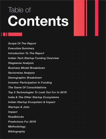 Table of Content for The Ecosystem Report by Inc42 Media