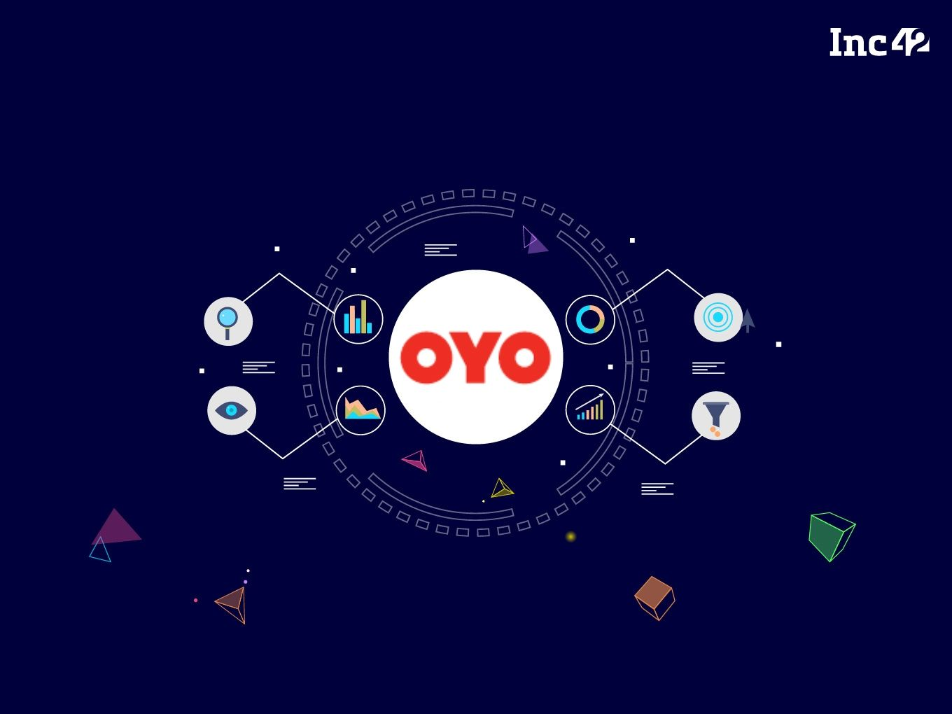 [What The Financials] Everything That Led To 5.4X Increase In OYO's Losses For FY19
