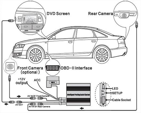 Схема установки интеллектуальной системы парковки Intro PS