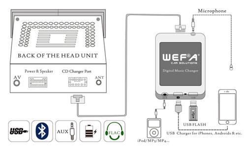 eonon head unit wiring diagram